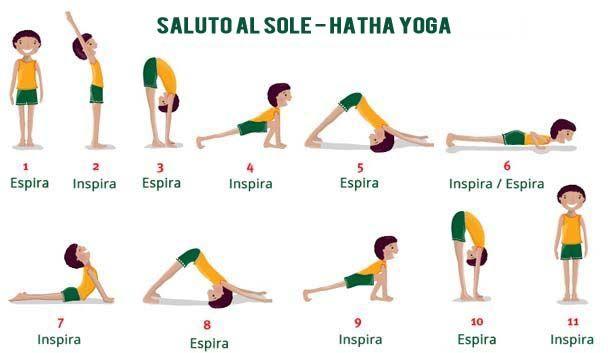Saluto al sole nello Hatha Yoga